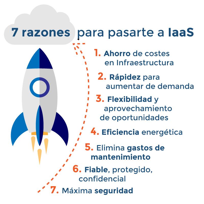7-razones-iaas-gestionado