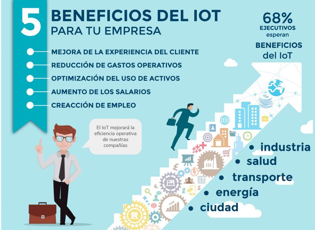 5-beneficios-del-iot-para-tu-empresa
