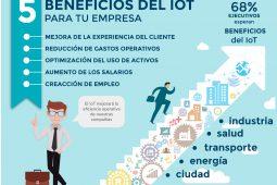 IoT: 5 beneficios para tu empresa