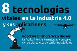 tecnologias industria40
