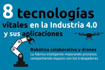 8 Tecnologías imprescindibles para la Industria 4.0
