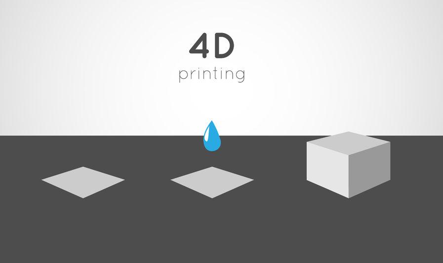 impresion 4D fabricación aditiva, industria 4.0