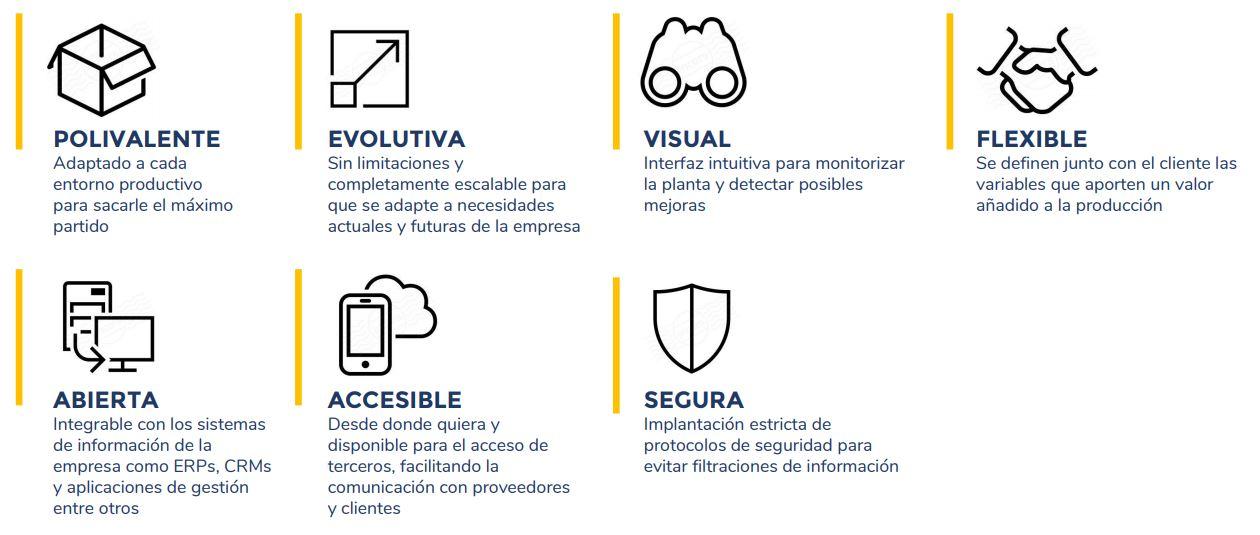 caracteristicas-solucion-smartfactory-grupo-garatu