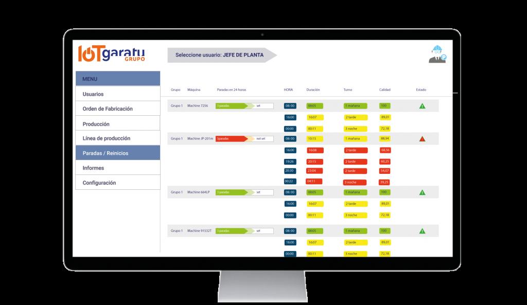 pantalla planta smartfactory Grupo Garatu
