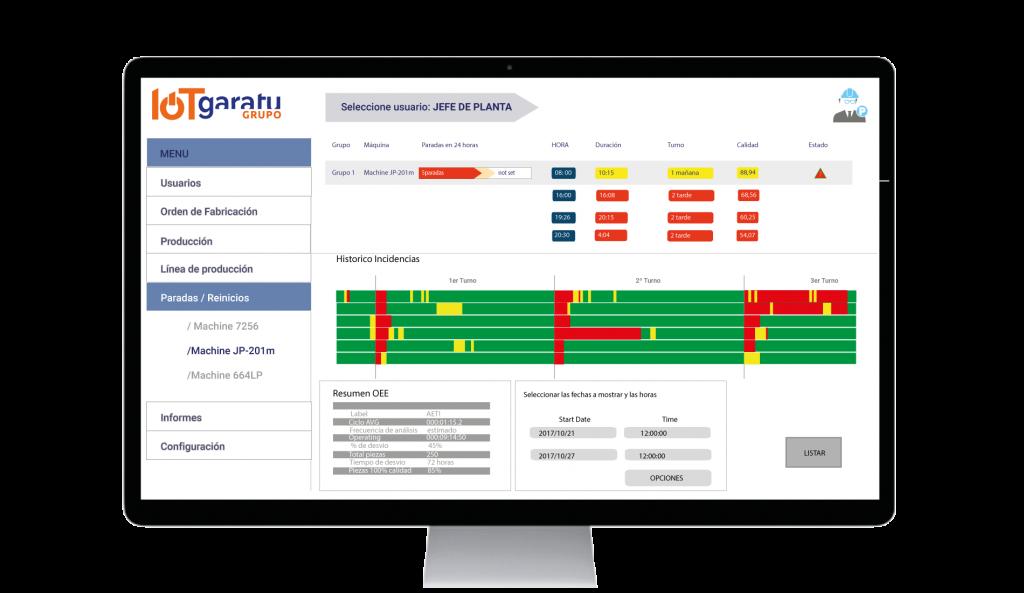 pantalla planta tiempo real smartfactory Grupo Garatu