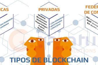Cuales son los diferentes tipos de Blockchain o Cadena de Bloques
