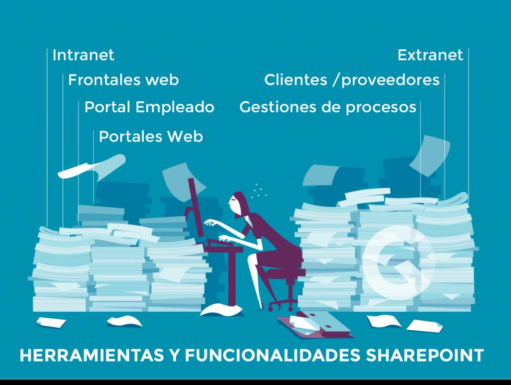 herramientas-sharepoint-grupo-garatu