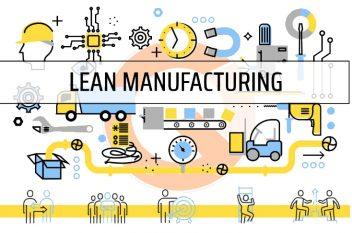Lean manufacturing busca la manera de mejorar y optimizar todos los sistemas de producción